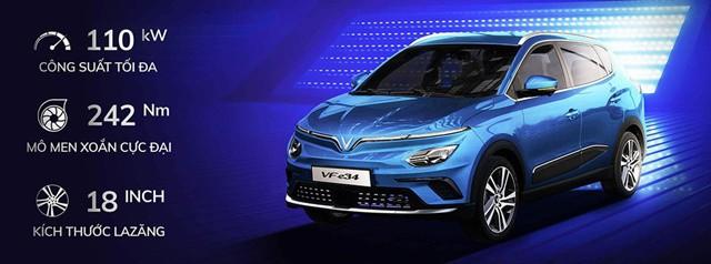 Đánh giá VinFast VFe34 2022 - SUV đô thị chạy điện đầu tiên tại Việt Nam