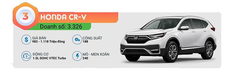 3-honda-crv-top-10-xe-ban-chay-t12-2021