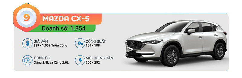 9-mazda-cx5-top-10-xe-ban-chay-t12-2021