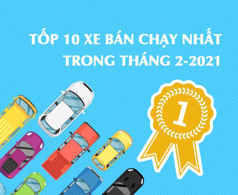 Top 10 xe bán chạy nhất tháng 02/2021: Fadil vượt mặt Vios
