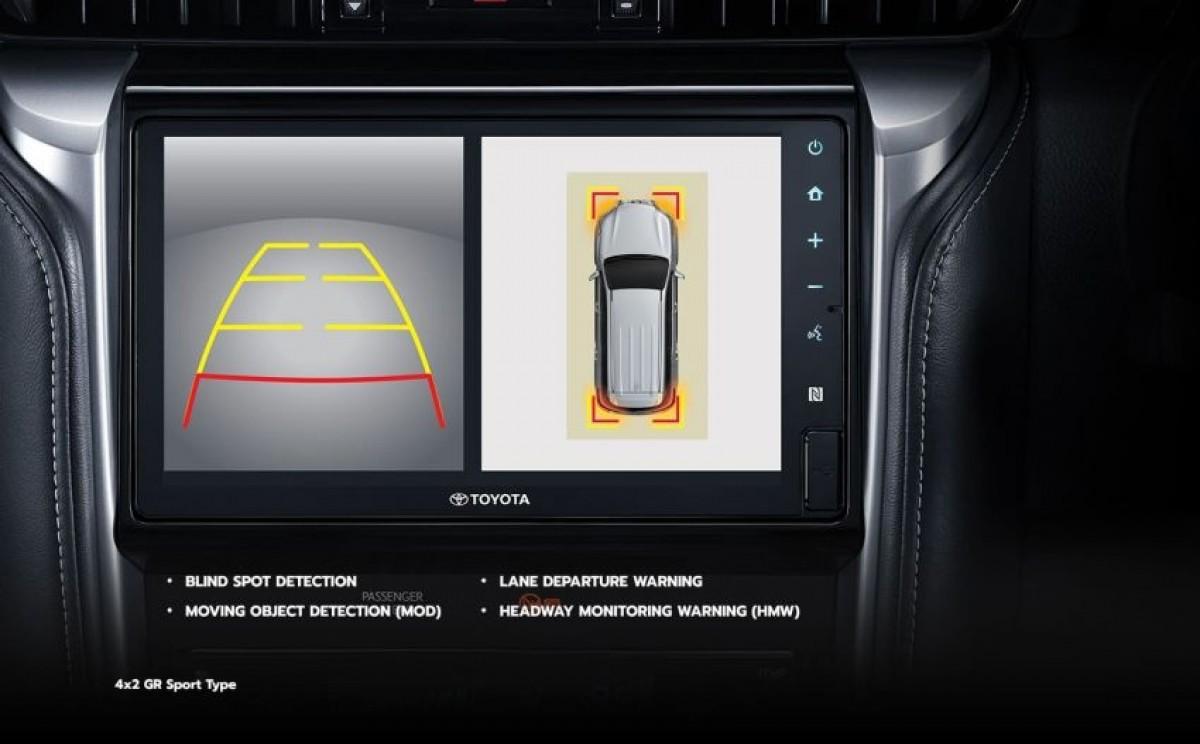 Chi tiết xe Toyota Fortuner GR Sport 2022: Thay tên mới, trang bị như cũ