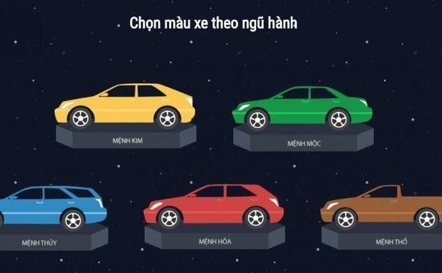 mau xe vinfast fadil 2021 - Giới thiệu màu xe Vinfast Fadil 2021, màu nào hợp phong thủy?